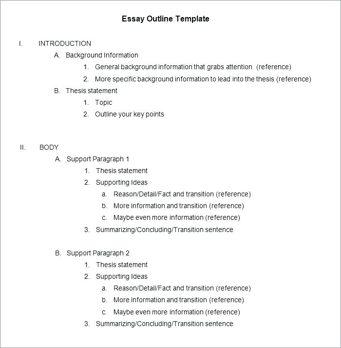 persuasive essay outline examples format of an essay outline essay outline example of a persuasive essay persuasive essay outline